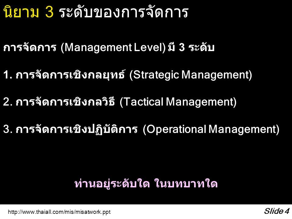 http://www.thaiall.com/mis/misatwork.ppt Slide 5 ระบบสารสนเทศเพื่อการจัดการ MIS = Management Information Systems ระบบสนับสนุนผู้บริหาร ESS = Executive Support System ระบบสนับสนุนการตัดสินใจ DSS = Decision Support System ระบบประมวลผลรายการ TPS = Transaction Processing Systems มีงานใดของท่าน เกี่ยวข้องกับระบบใด นิยาม 4 ความเกี่ยวข้องของเอ็มไอเอส