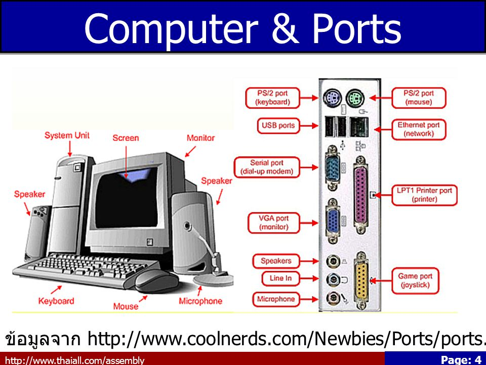 http://www.thaiall.com/assembly Page: 4 Computer & Ports ข้อมูลจาก http://www.coolnerds.com/Newbies/Ports/ports.htm