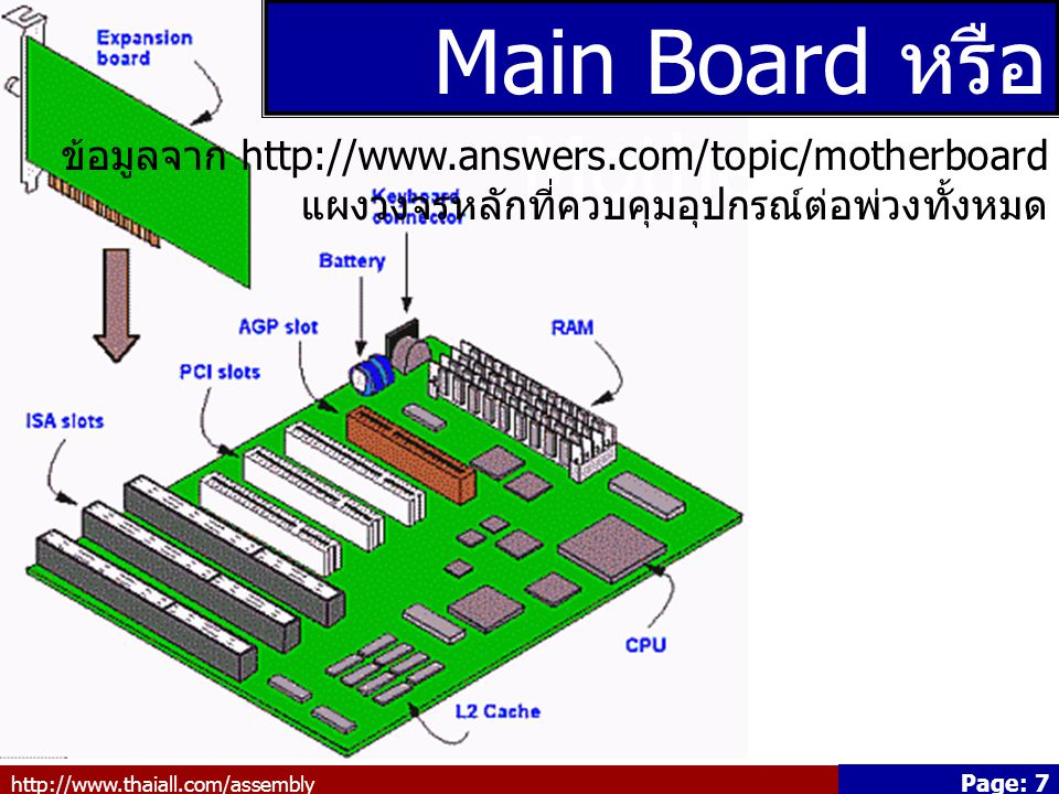 http://www.thaiall.com/assembly Page: 8 8 Bit XT Bus ข้อมูลจาก http://commons.wikimedia.org/wiki/Image:XT_Bus_pins.png เคยเป็น Port มาตรฐาน ใน PC 8088 ช่องรับแผงวงจรที่ต่อเพิ่ม เข้ามา