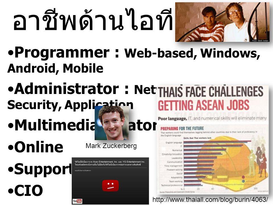 อาชีพด้านไอที Programmer : Web-based, Windows, Android, Mobile Administrator : Network, Database, Security, Application Multimedia creator Online Support … CIO Teacher http://www.thaiall.com/blog/burin/4063/ Mark Zuckerberg