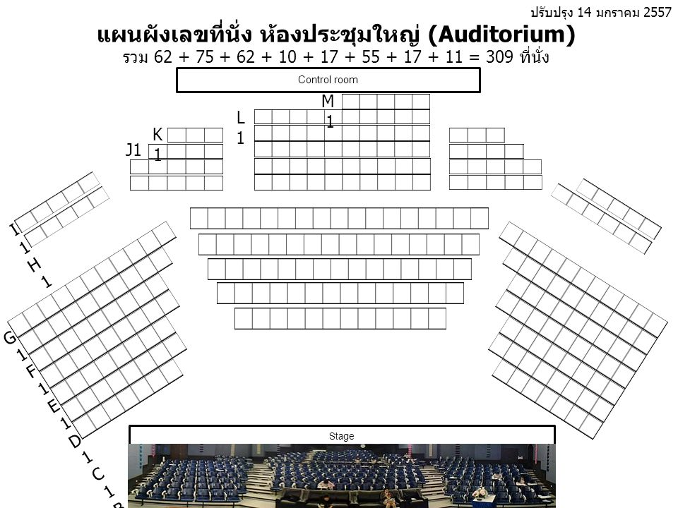 แผนผังเลขที่นั่ง ห้องประชุมใหญ่ (Auditorium) รวม 62 + 75 + 62 + 10 + 17 + 55 + 17 + 11 = 309 ที่นั่ง ปรับปรุง 14 มกราคม 2557 Control room Stage G1F1E1