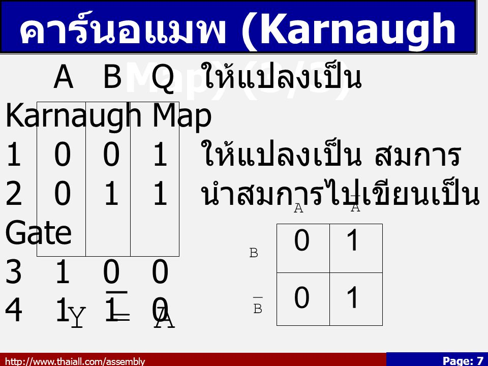 http://www.thaiall.com/assembly Page: 7 คาร์นอแมพ (Karnaugh Map) (3/3) ABQ ให้แปลงเป็น Karnaugh Map 1001 ให้แปลงเป็น สมการ 2011 นำสมการไปเขียนเป็น Gat