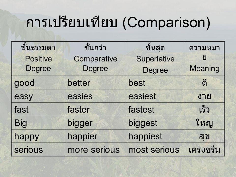 การเปรียบเทียบ (Comparison) ขั้นธรรมดา Positive Degree ขั้นกว่า Comparative Degree ขั้นสุด Superlative Degree ความหมา ย Meaning goodbetterbest ดี easyeasieseasiest ง่าย fastfasterfastest เร็ว Bigbiggerbiggest ใหญ่ happyhappierhappiest สุข seriousmore seriousmost serious เคร่งขรึม