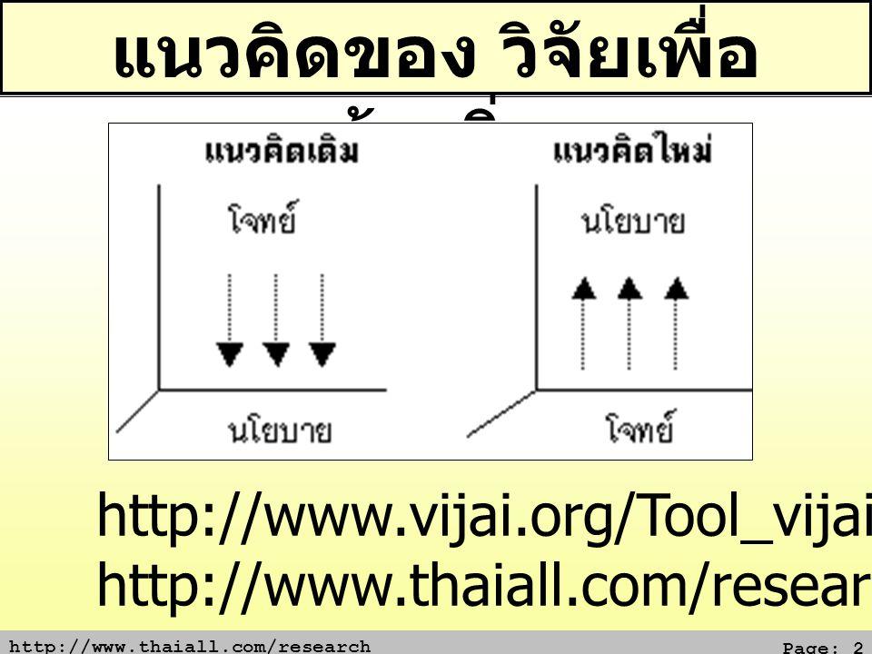 http://www.thaiall.com/research Page: 2 แนวคิดของ วิจัยเพื่อ ท้องถิ่น http://www.vijai.org/Tool_vijai/05/01.asp http://www.thaiall.com/research