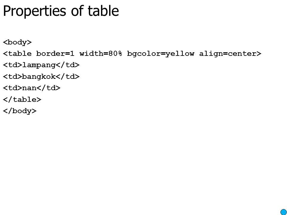 Properties of table lampang bangkok nan