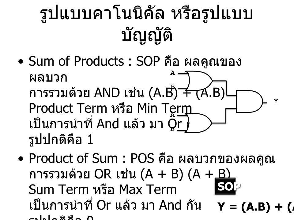 รูปแบบคาโนนิคัล หรือรูปแบบ บัญญัติ Sum of Products : SOP คือ ผลคูณของ ผลบวก การรวมด้วย AND เช่น (A.B) + (A.B) Product Term หรือ Min Term เป็นการนำที่