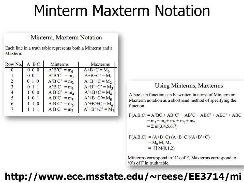 Minterm Maxterm Notation http://www.ece.msstate.edu/~reese/EE3714/mi nmax/minmax.pdf
