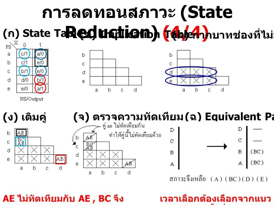 การลดทอนสภาวะ (State Reduction) (4/4) ( ก ) State Table ( ข ) Implication Table ( ค ) กากบาทช่องที่ไม่มีคู่สภาวะ ( ง ) เติมคู่ ( จ ) ตรวจความทัดเทียม