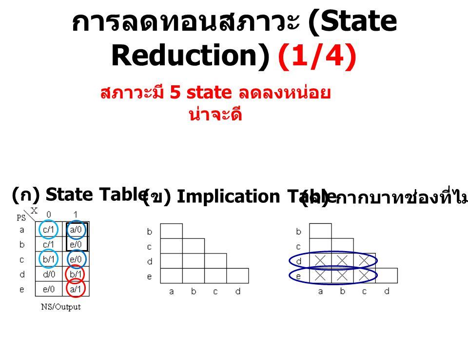 การลดทอนสภาวะ (State Reduction) (1/4) ( ก ) State Table ( ข ) Implication Table ( ค ) กากบาทช่องที่ไม่มีคู่สภาวะ สภาวะมี 5 state ลดลงหน่อย น่าจะดี