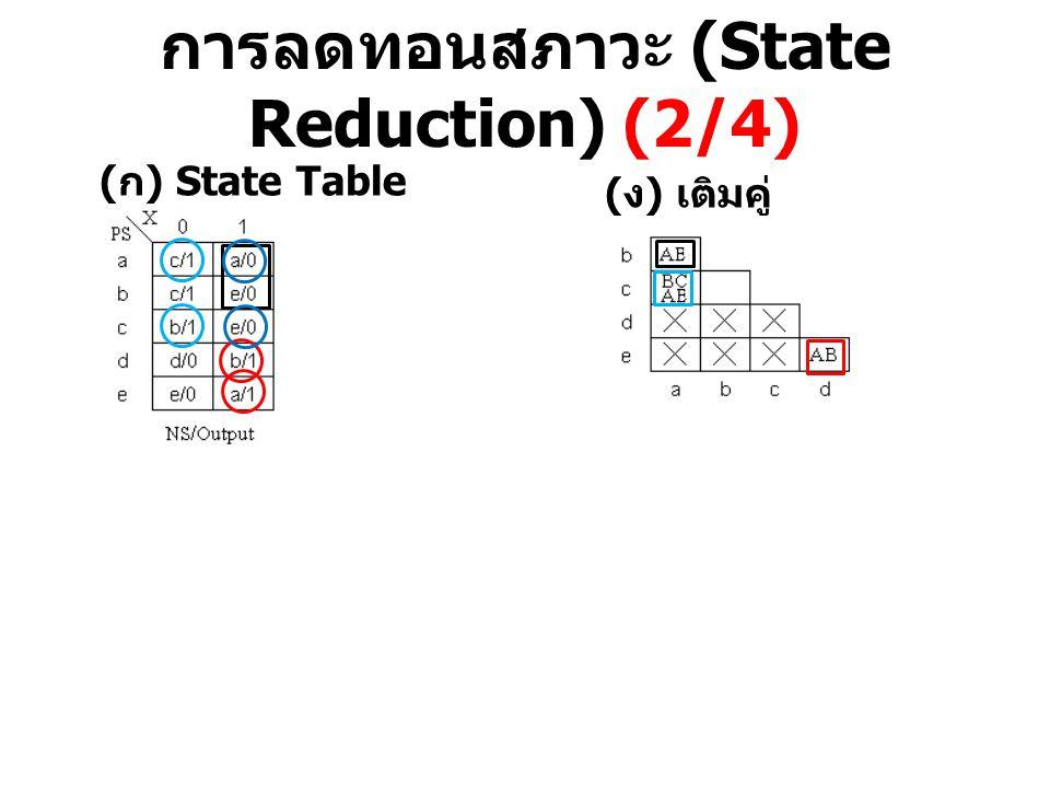 การลดทอนสภาวะ (State Reduction) (2/4) ( ก ) State Table ( ง ) เติมคู่