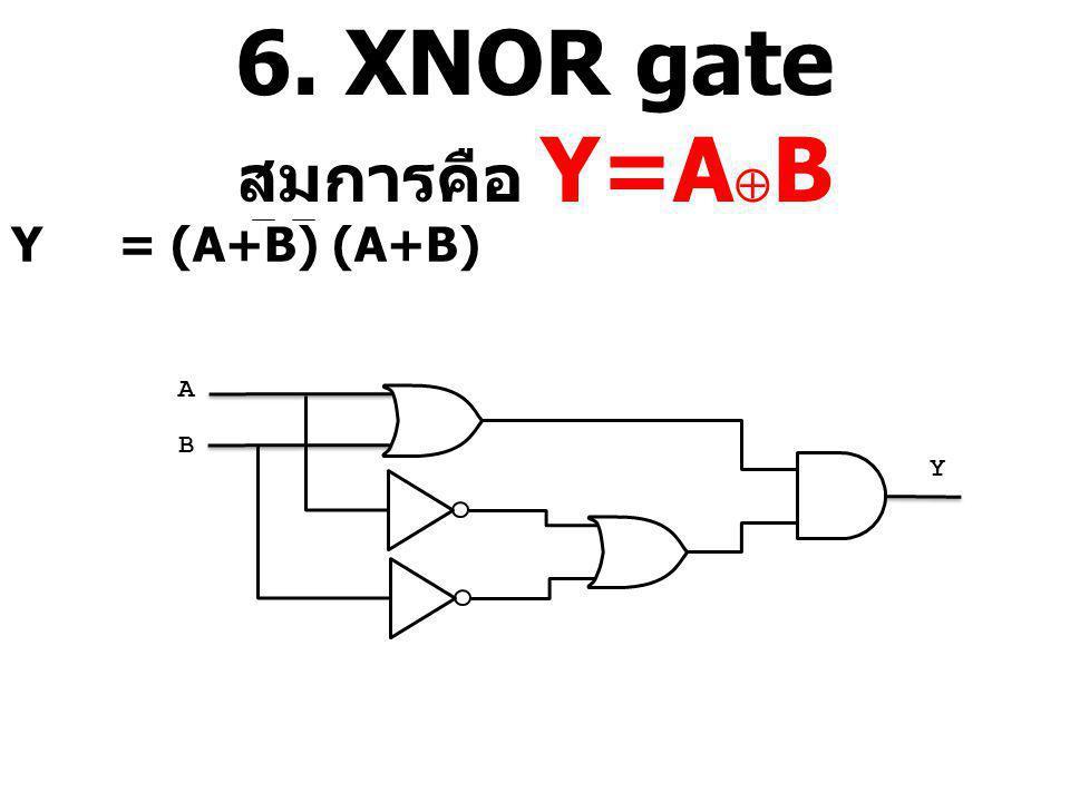 6. XNOR gate สมการคือ Y=A  B Y= (A+B) (A+B) A B Y