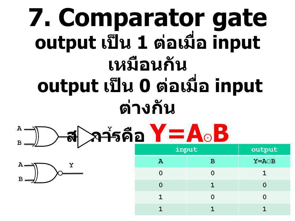 7. Comparator gate output เป็น 1 ต่อเมื่อ input เหมือนกัน output เป็น 0 ต่อเมื่อ input ต่างกัน สมการคือ Y=A ʘ B inputoutput ABY=A ʘ B 001 010 100 111
