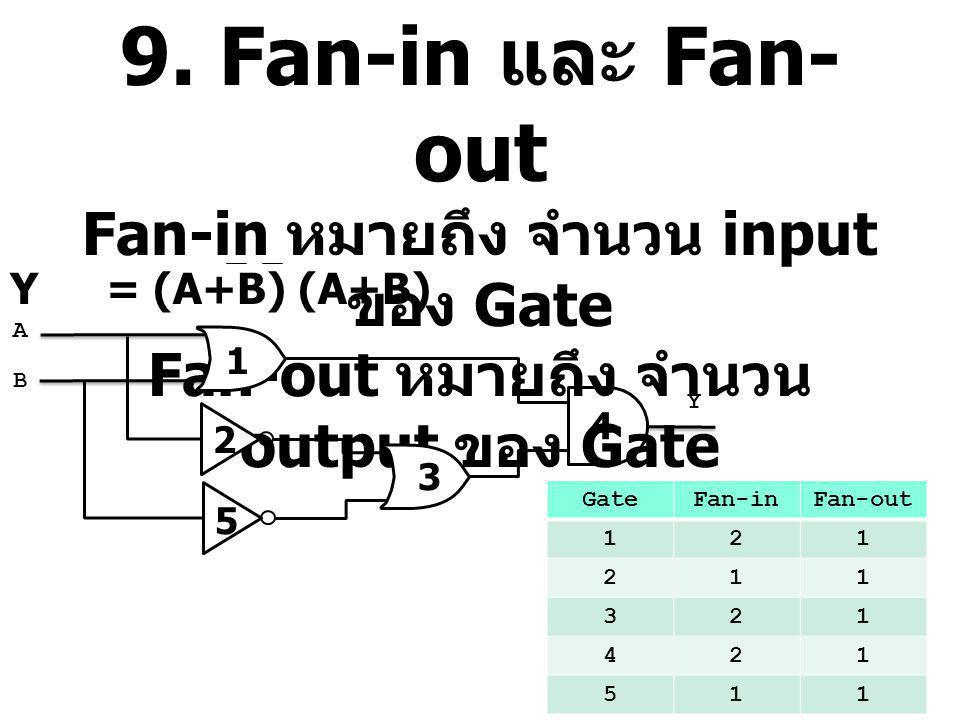 9. Fan-in และ Fan- out Fan-in หมายถึง จำนวน input ของ Gate Fan-out หมายถึง จำนวน output ของ Gate Y= (A+B) (A+B) A B Y GateFan-inFan-out 121 211 321 42