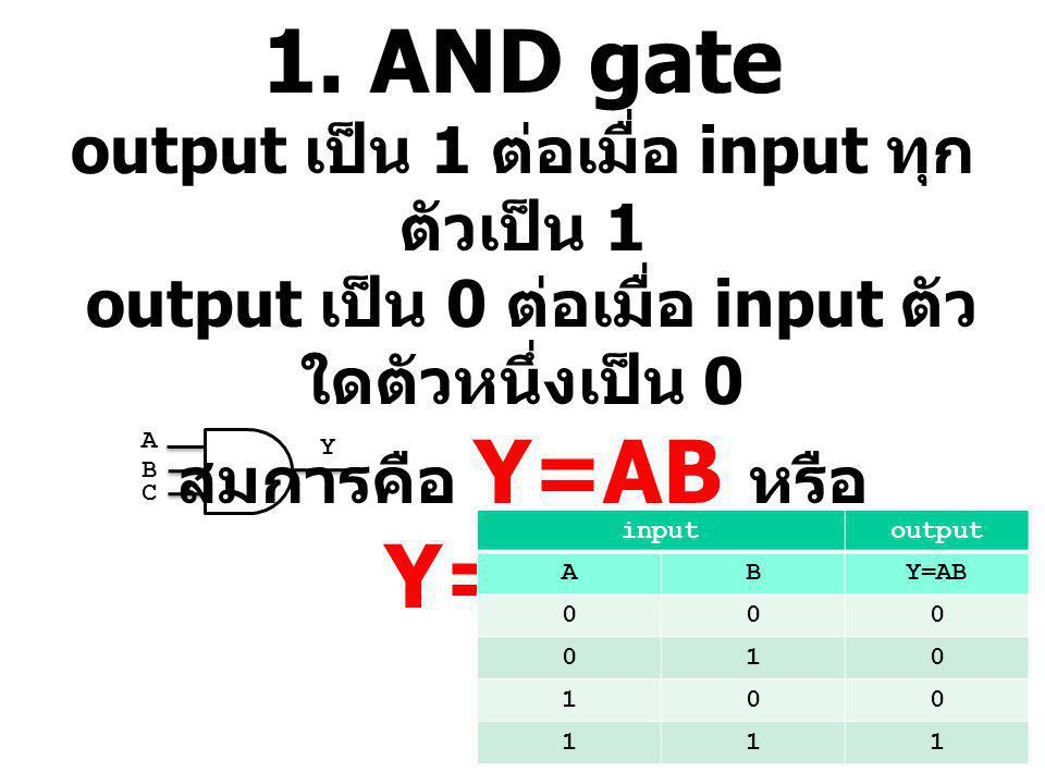 1. AND gate output เป็น 1 ต่อเมื่อ input ทุก ตัวเป็น 1 output เป็น 0 ต่อเมื่อ input ตัว ใดตัวหนึ่งเป็น 0 สมการคือ Y=AB หรือ Y=A.B inputoutput ABY=AB 0