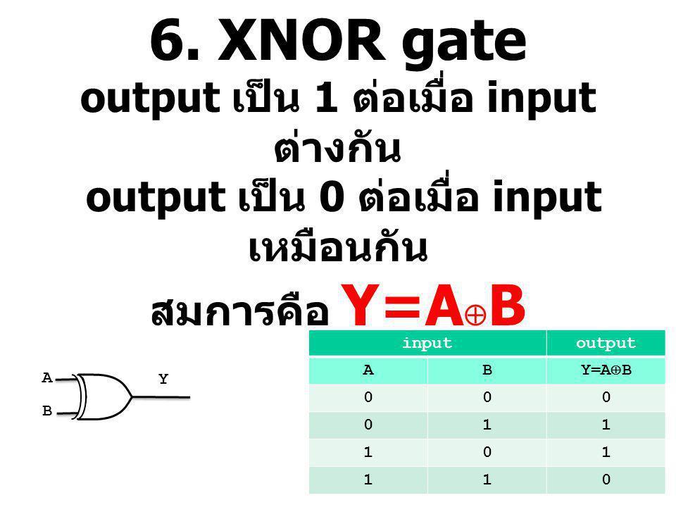 6. XNOR gate output เป็น 1 ต่อเมื่อ input ต่างกัน output เป็น 0 ต่อเมื่อ input เหมือนกัน สมการคือ Y=A  B inputoutput ABY=A  B 000 011 101 110 Y A B