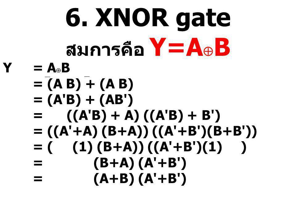 6. XNOR gate สมการคือ Y=A  B Y= A  B = (A B) + (A B) = (A'B) + (AB') = ((A'B) + A) ((A'B) + B') = ((A'+A) (B+A)) ((A'+B')(B+B')) = ( (1) (B+A)) ((A'