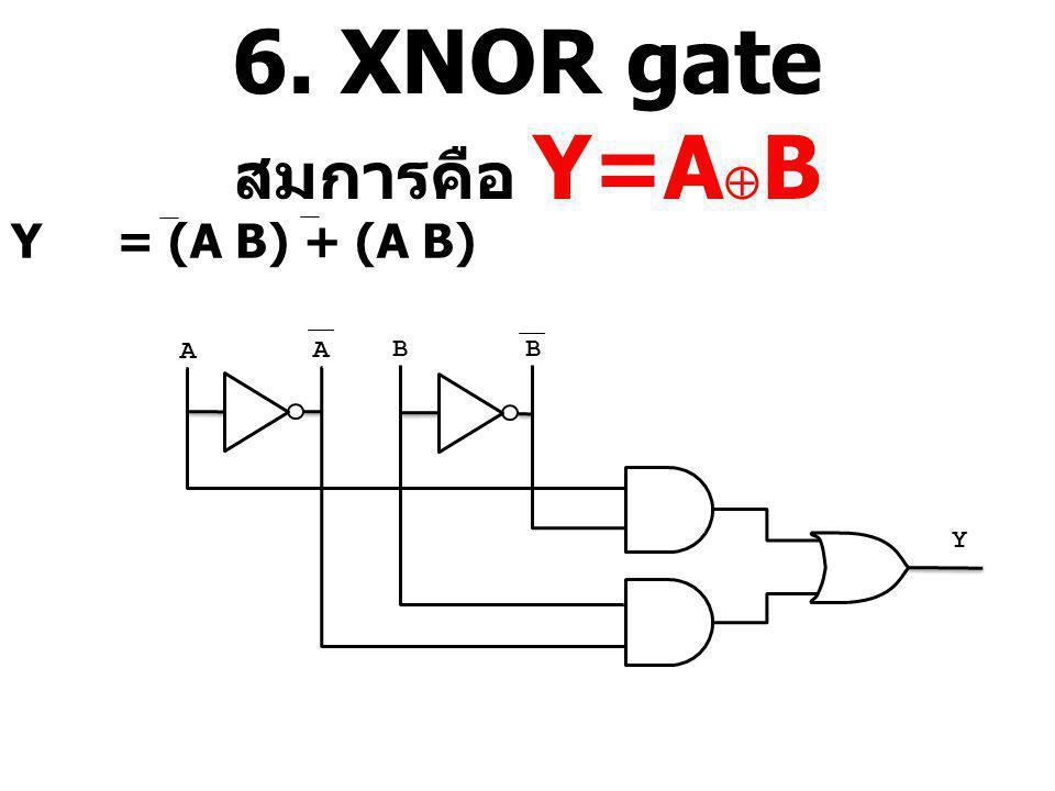 6. XNOR gate สมการคือ Y=A  B Y= (A B) + (A B) A B A B Y