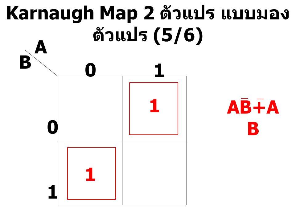 Karnaugh Map 2 ตัวแปร แบบมอง ตัวแปร (5/6) A B 0 1 0 1 1 1 AB+A B