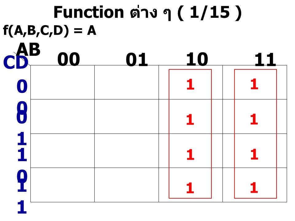 Function ต่าง ๆ ( 1/15 ) f(A,B,C,D) = A AB CD 0 0101 00 01 1 1 10 11 1010 1 1 1 1 1 1 1