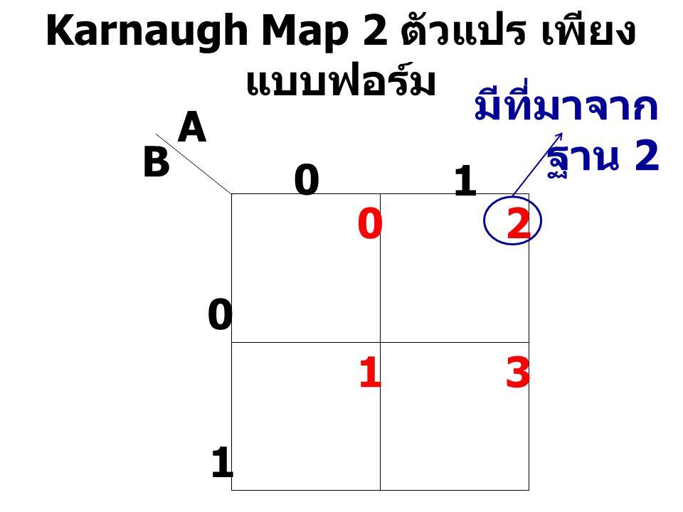 Karnaugh Map 2 ตัวแปร เพียง แบบฟอร์ม A B 0 1 0 1 0 1 2 3 มีที่มาจาก ฐาน 2