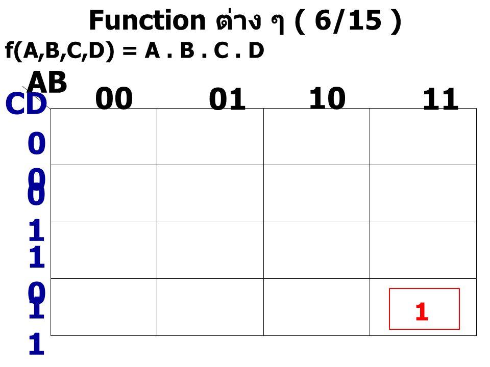 Function ต่าง ๆ ( 6/15 ) f(A,B,C,D) = A. B. C. D AB CD 0 0101 00 01 10 11 1010 1 1