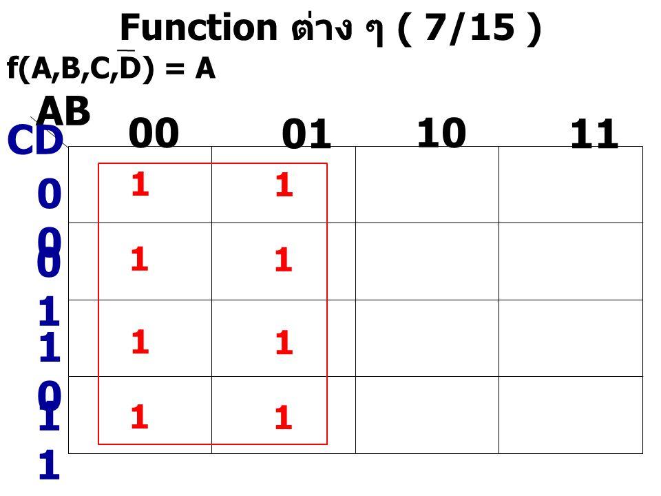Function ต่าง ๆ ( 7/15 ) f(A,B,C,D) = A AB CD 0 0101 00 01 10 11 1010 1 1 1 1 1 1 1 1 1