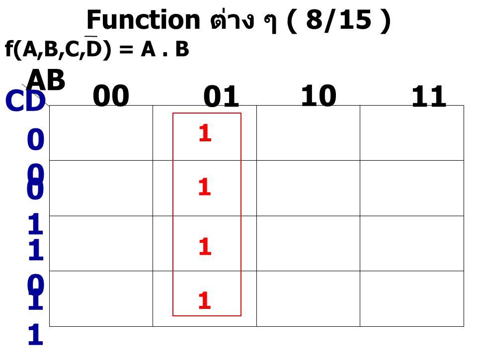Function ต่าง ๆ ( 8/15 ) f(A,B,C,D) = A. B AB CD 0 0101 00 01 10 11 1010 1 1 1 1 1