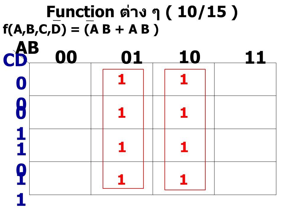 Function ต่าง ๆ ( 10/15 ) f(A,B,C,D) = (A B + A B ) AB CD 0 0101 00 01 10 11 1010 1 1 1 1 1 1 1 1 1