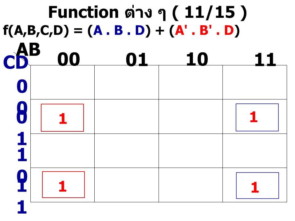 Function ต่าง ๆ ( 11/15 ) f(A,B,C,D) = (A. B. D) + (A'. B'. D) AB CD 0 0101 00 01 10 11 1010 1 1 1 1 1
