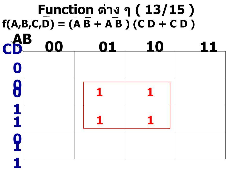 Function ต่าง ๆ ( 13/15 ) f(A,B,C,D) = (A B + A B ) (C D + C D ) AB CD 0 0101 00 01 10 11 1010 1 1 1 1 1