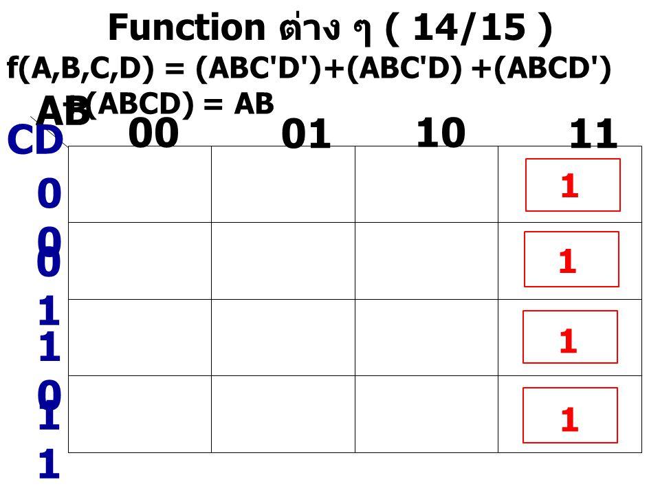 Function ต่าง ๆ ( 14/15 ) f(A,B,C,D) = (ABC'D')+(ABC'D) +(ABCD') +(ABCD) = AB AB CD 0 0101 00 01 10 11 1010 1 1 1 1 1