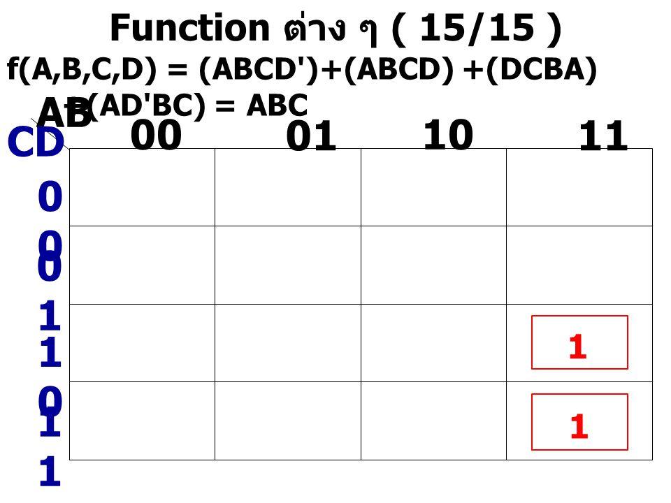 Function ต่าง ๆ ( 15/15 ) f(A,B,C,D) = (ABCD')+(ABCD) +(DCBA) +(AD'BC) = ABC AB CD 0 0101 00 01 10 11 1010 1 1 1