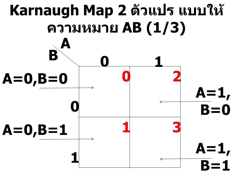 Karnaugh Map 2 ตัวแปร แบบให้ ความหมาย AB (2/3) A B 0 1 0 1 00 2 10 2 01 2 11 2 (1*2 1 ) + (1*2 0 ) = 3