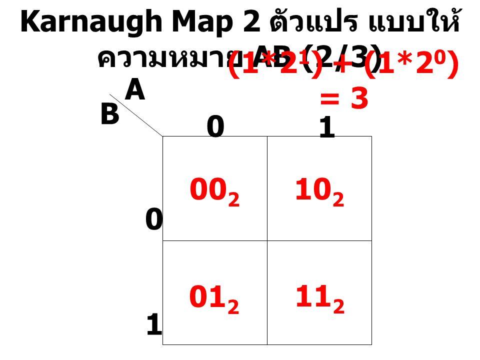 Karnaugh Map 2 ตัวแปร แบบให้ ความหมาย AB (3/3) A B 0 1 0 1 A B A B A B A B A = A