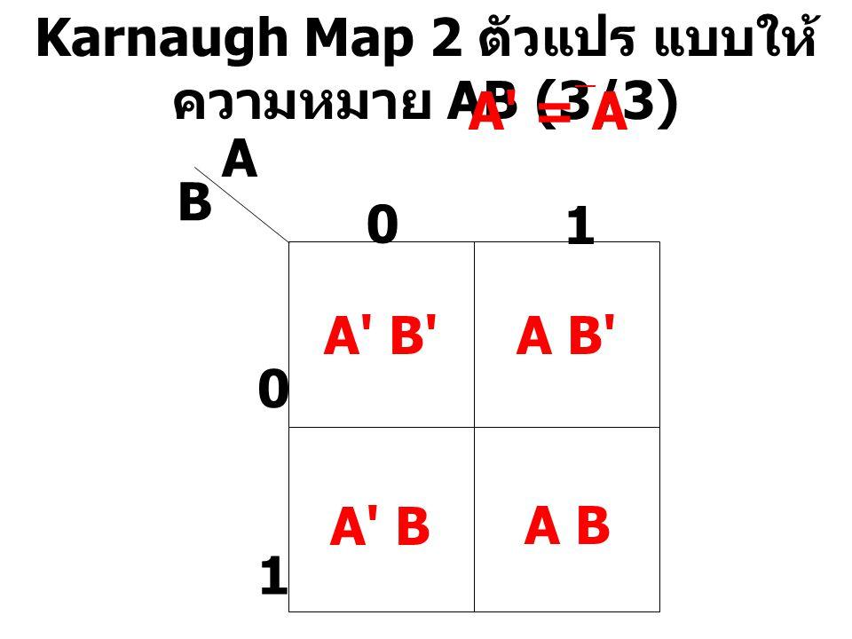 Karnaugh Map 3 ตัวแปร แบบให้ ความหมาย ABC AB C 0 1 00 01 000 2 = 0 A B C 010 2 = 2 A B C 001 2 = 1 A B C 011 2 = 3 A B C 10 11 100 2 = 4 A B C 110 2 = 6 A B C 101 2 = 5 A B C 111 2 = 7 A B C 0 = A = A