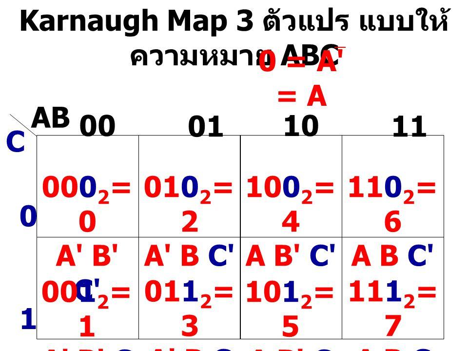 Karnaugh Map 3 ตัวแปร แบบให้ ความหมาย ABC AB C 0 1 00 01 000 2 = 0 A' B' C' 010 2 = 2 A' B C' 001 2 = 1 A' B' C 011 2 = 3 A' B C 10 11 100 2 = 4 A B'