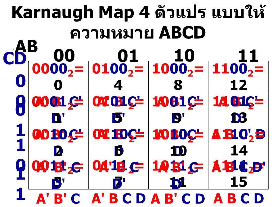Karnaugh Map 4 ตัวแปร แบบให้ ความหมาย ABCD AB CD 0 0101 00 01 0000 2 = 0 A' B' C' D' 0100 2 = 4 A' B C' D' 0001 2 = 1 A' B' C' D 0101 2 = 5 A' B C' D