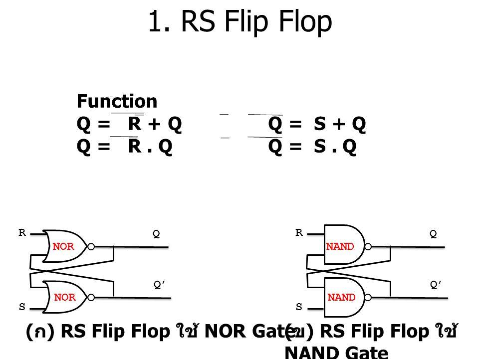 1. RS Flip Flop R Q S Q' ( ก ) RS Flip Flop ใช้ NOR Gate NOR R Q S Q' ( ข ) RS Flip Flop ใช้ NAND Gate NAND Function Q = R + Q Q = S + Q Q = R. QQ = S