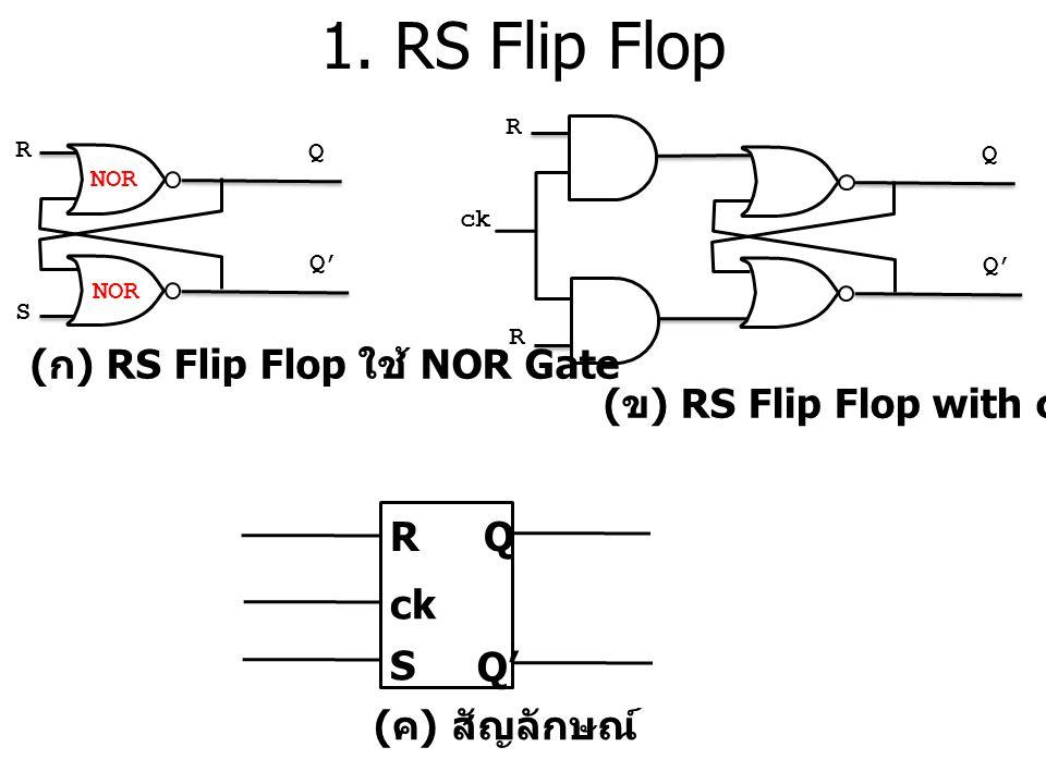 1. RS Flip Flop R Q S Q' Q R R ck ( ก ) RS Flip Flop ใช้ NOR Gate ( ข ) RS Flip Flop with clock R ck S Q Q' ( ค ) สัญลักษณ์ NOR