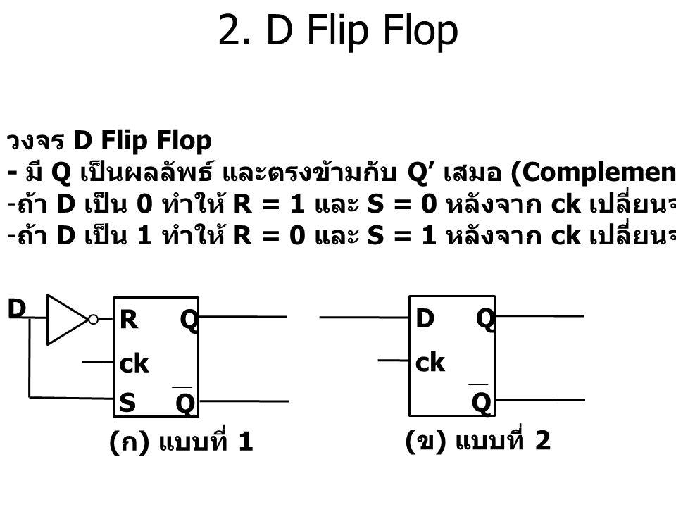 2. D Flip Flop วงจร D Flip Flop - มี Q เป็นผลลัพธ์ และตรงข้ามกับ Q' เสมอ (Complement) - ถ้า D เป็น 0 ทำให้ R = 1 และ S = 0 หลังจาก ck เปลี่ยนจาก 0 เป็