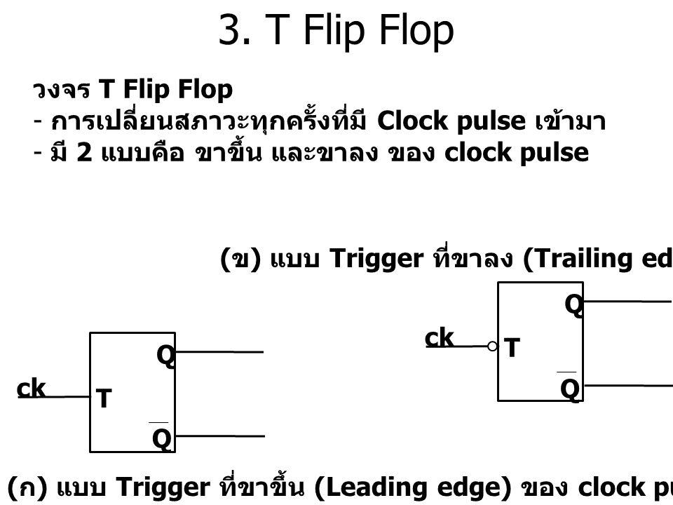 3. T Flip Flop วงจร T Flip Flop - การเปลี่ยนสภาวะทุกครั้งที่มี Clock pulse เข้ามา - มี 2 แบบคือ ขาขึ้น และขาลง ของ clock pulse ( ข ) แบบ Trigger ที่ขา