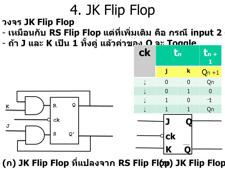 4. JK Flip Flop วงจร JK Flip Flop - เหมือนกับ RS Flip Flop แต่ที่เพิ่มเติม คือ กรณี input 2 ตัวเป็น 1 ทั้งคู่ - ถ้า J และ K เป็น 1 ทั้งคู่ แล้วค่าของ