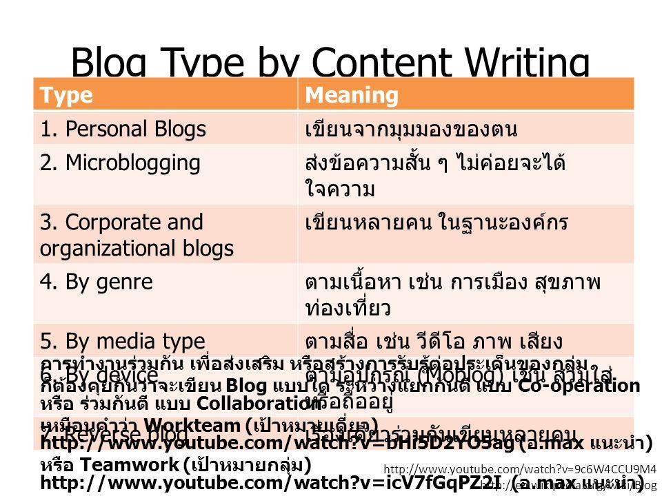 Blog Type by Content Writing TypeMeaning 1. Personal Blogs เขียนจากมุมมองของตน 2. Microblogging ส่งข้อความสั้น ๆ ไม่ค่อยจะได้ ใจความ 3. Corporate and
