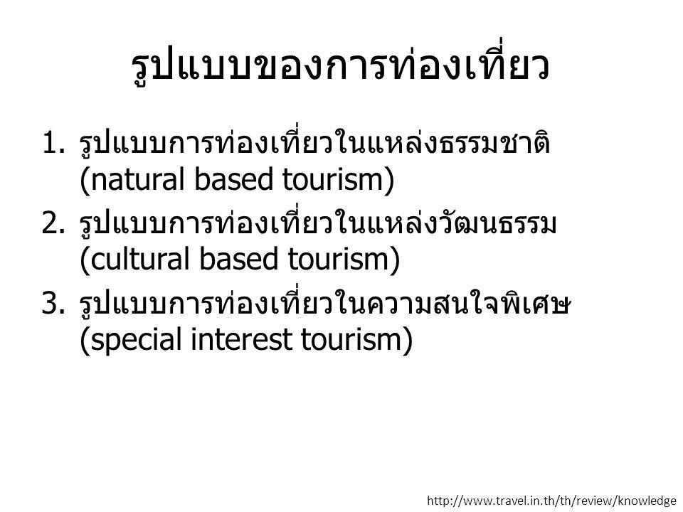 รูปแบบของการท่องเที่ยว 1. รูปแบบการท่องเที่ยวในแหล่งธรรมชาติ (natural based tourism) 2. รูปแบบการท่องเที่ยวในแหล่งวัฒนธรรม (cultural based tourism) 3.