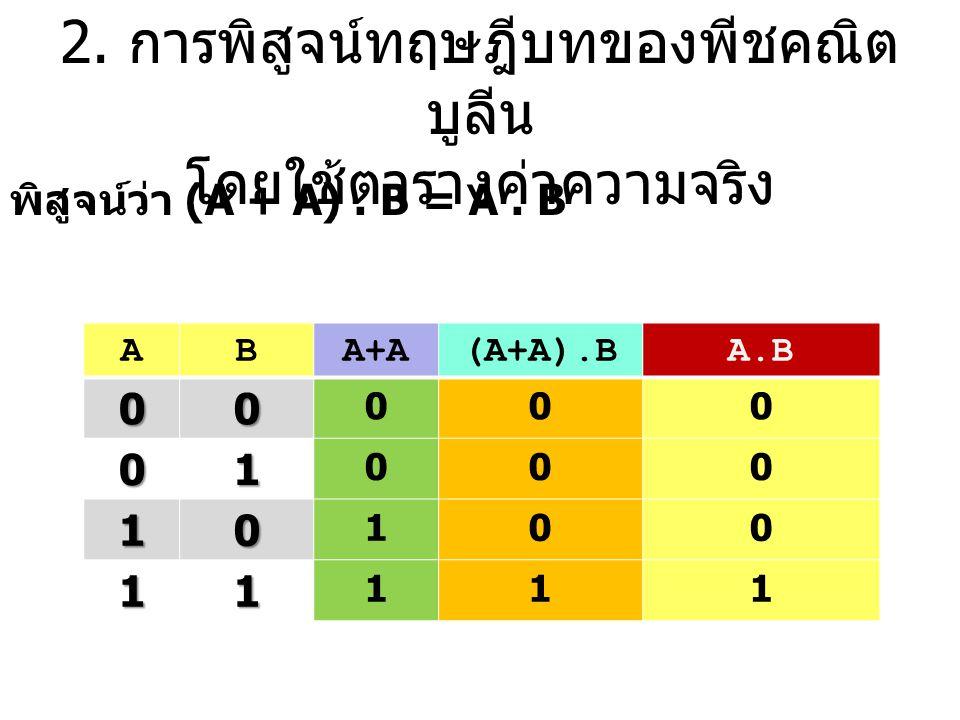 2. การพิสูจน์ทฤษฎีบทของพีชคณิต บูลีน โดยใช้ตารางค่าความจริง พิสูจน์ว่า (A + A). B = A. B ABA+A (A+A).BA.B 00 000 01 000 10 100 11 111