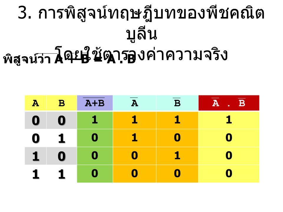 3. การพิสูจน์ทฤษฎีบทของพีชคณิต บูลีน โดยใช้ตารางค่าความจริง พิสูจน์ว่า A + B = A. B ABA+B ABA. B 00 1111 01 0100 10 0010 11 0000