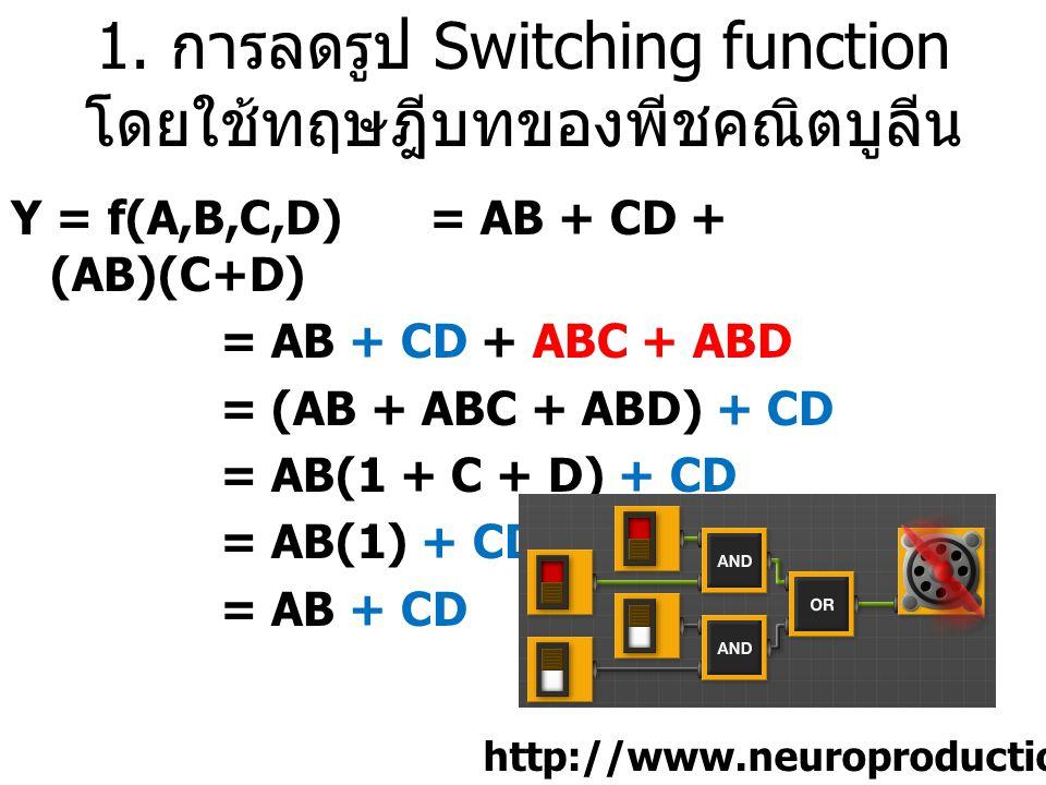 1. การลดรูป Switching function โดยใช้ทฤษฎีบทของพีชคณิตบูลีน Y = f(A,B,C,D) = AB + CD + (AB)(C+D) = AB + CD + ABC + ABD = (AB + ABC + ABD) + CD = AB(1
