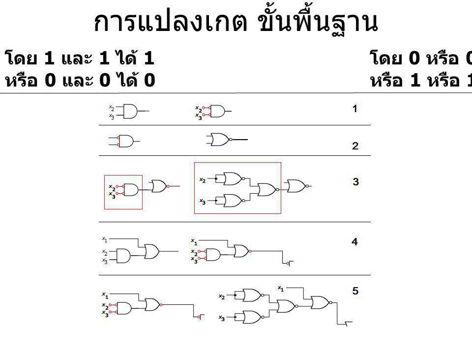 การแปลงเกต ขั้นพื้นฐาน โดย 1 และ 1 ได้ 1 หรือ 0 และ 0 ได้ 0 โดย 0 หรือ 0 ได้ 0 หรือ 1 หรือ 1 ได้ 1