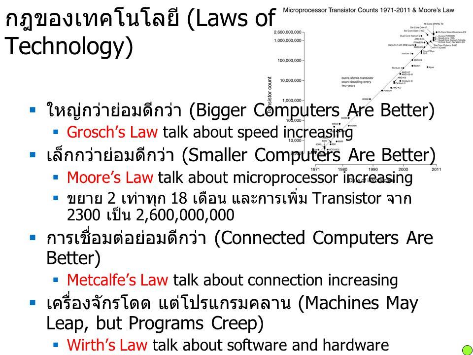 กฎของเทคโนโลยี (Laws of Technology)  ใหญ่กว่าย่อมดีกว่า (Bigger Computers Are Better)  Grosch's Law talk about speed increasing  เล็กกว่าย่อมดีกว่า
