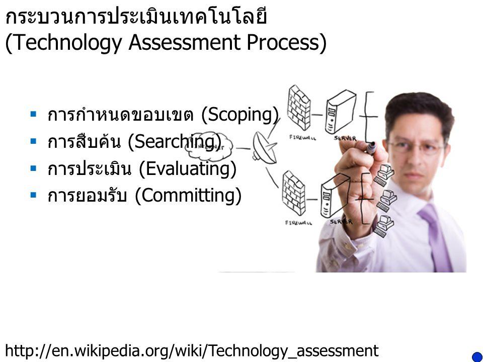 กระบวนการประเมินเทคโนโลยี (Technology Assessment Process)  การกำหนดขอบเขต (Scoping)  การสืบค้น (Searching)  การประเมิน (Evaluating)  การยอมรับ (Co
